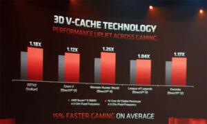 تراشه سه بعدی جدید AMD