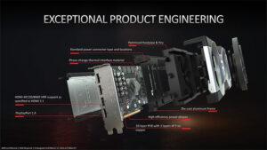 MSI RX 6700 XT